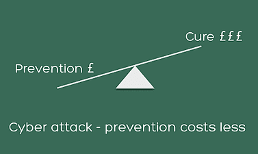 Cyber attack prevention or cure